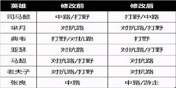 《王者荣耀》s24赛季倒计时 新皮肤联动仙剑奇侠传